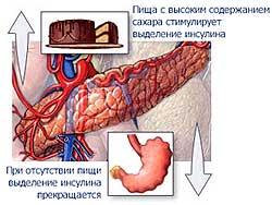 Калининград лечение сахарного диабета